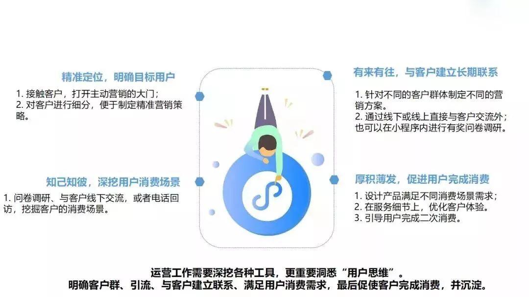 广州小程序开发